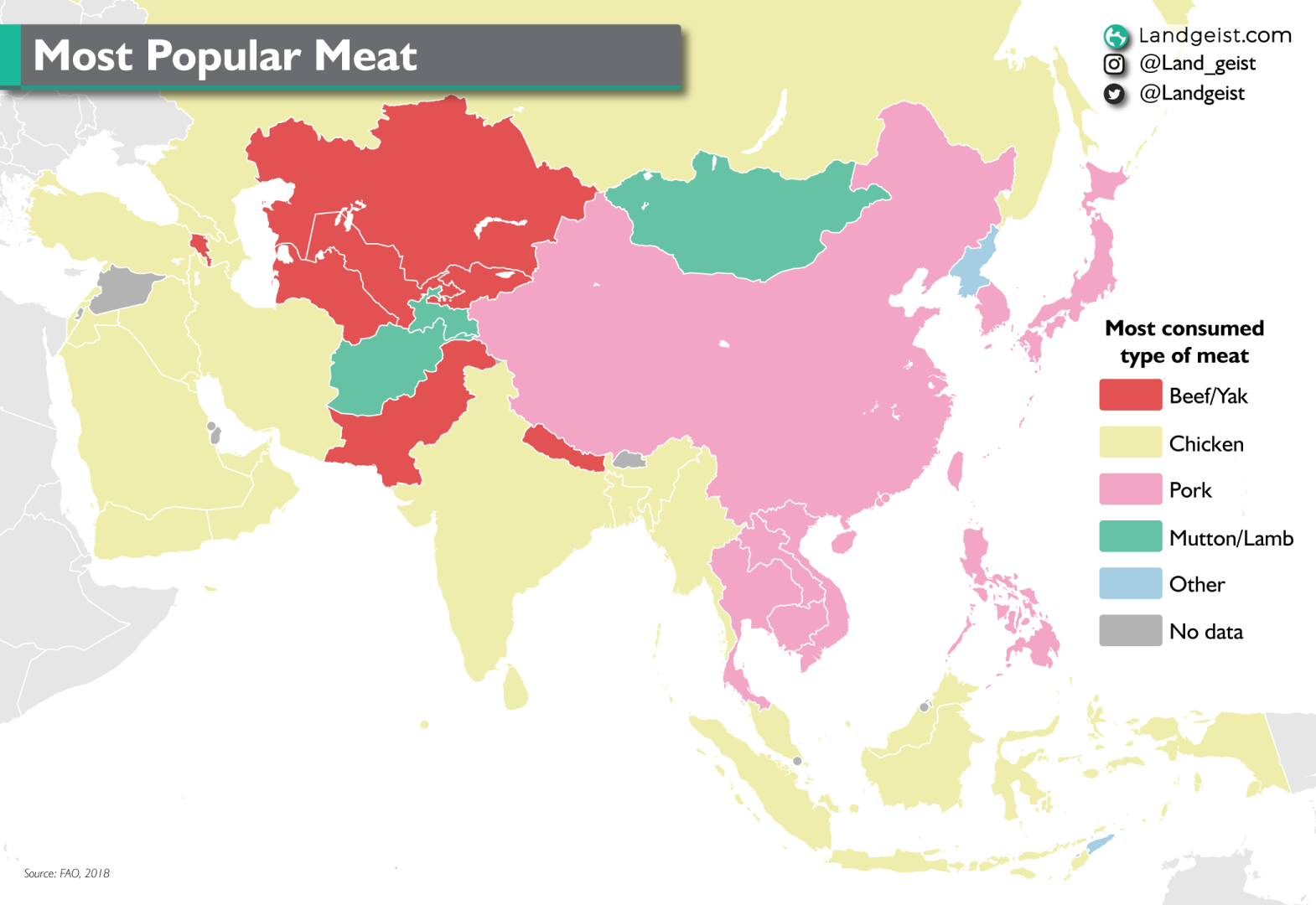 Most popular / consumed meat in Asian countries.