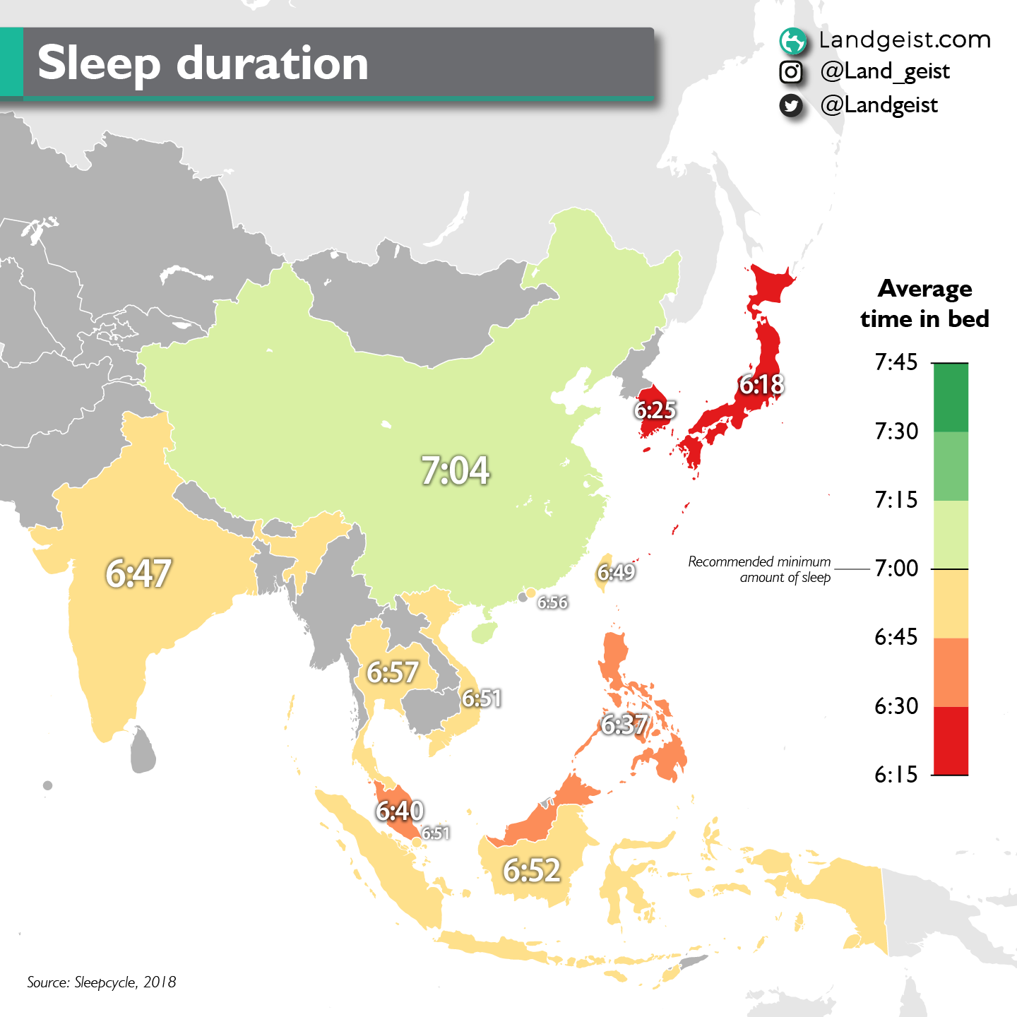 Average duration of sleep in Asia per country.
