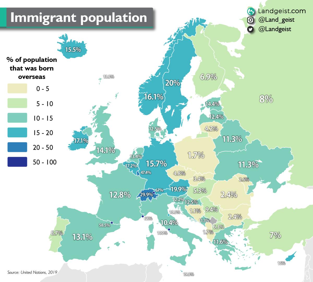 Percentage of population born overseas in Europe.