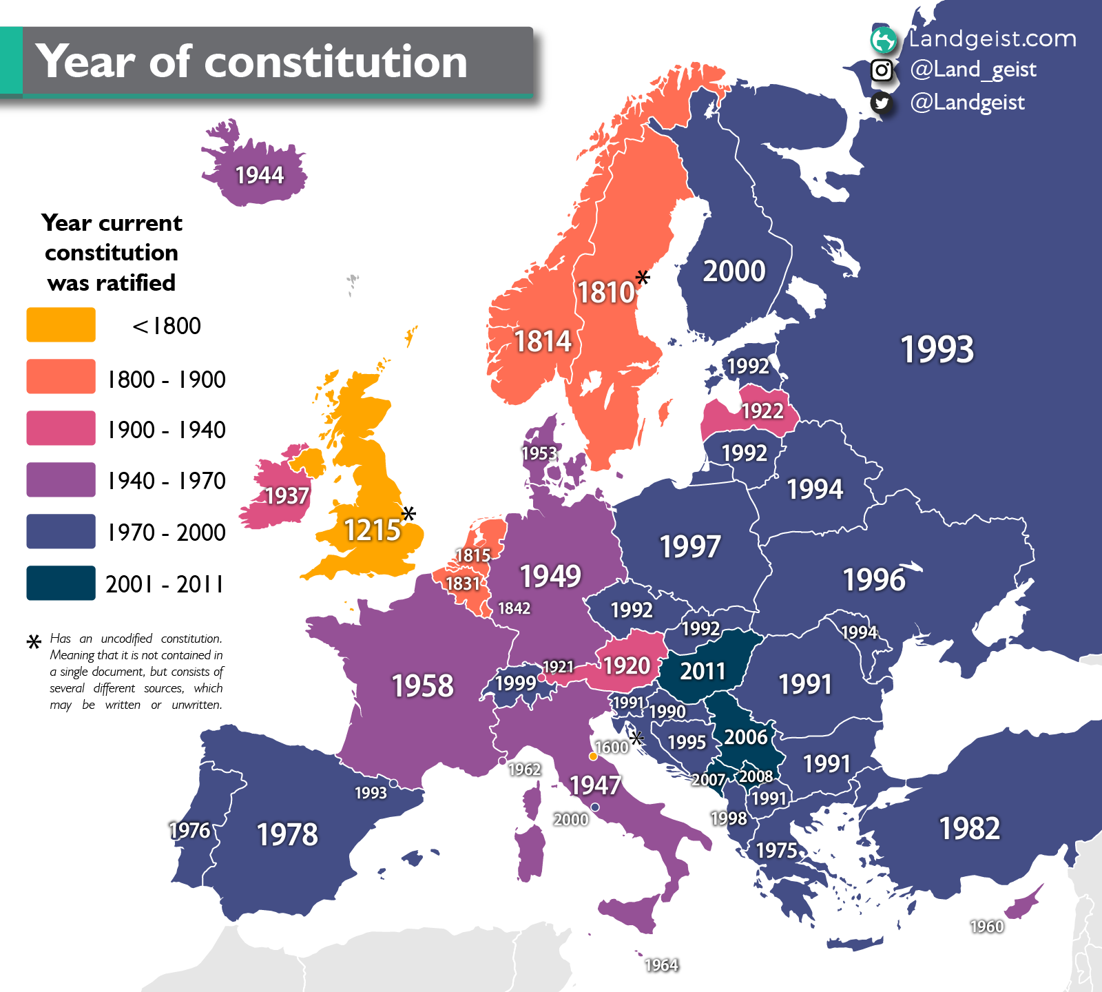 Map of Europe showing the year the constitution was ratified.