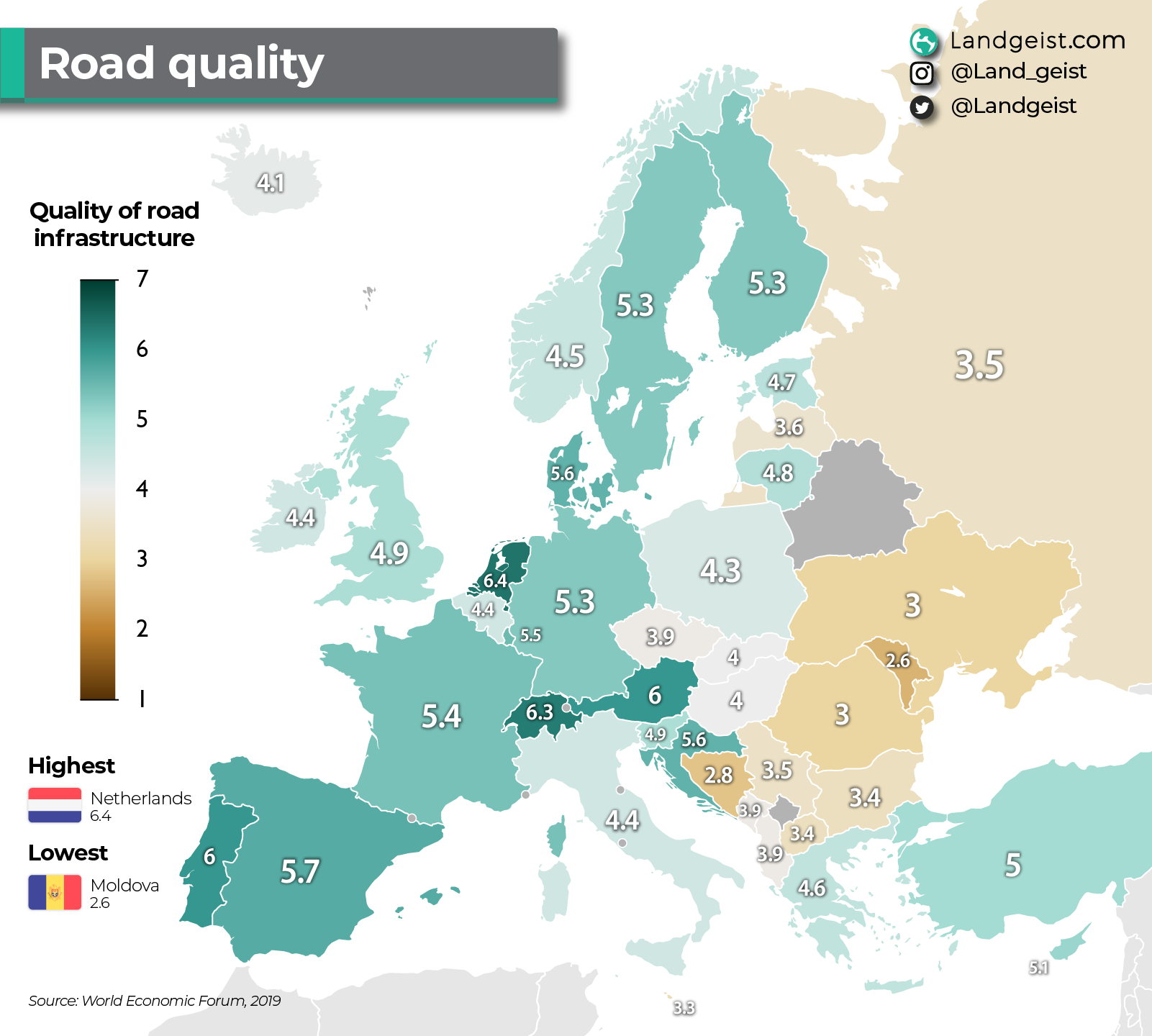 Map of the road quality in Europe.